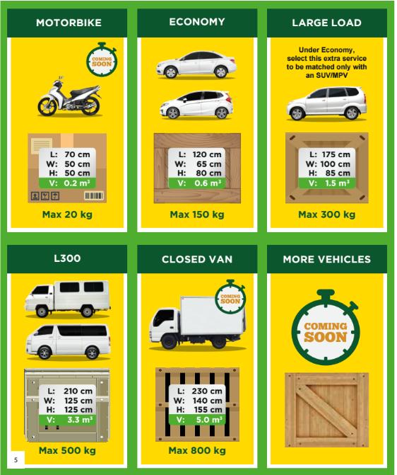 Transportify - Motorbike - L300 - Pickup - Pickup Truck - Closed Van
