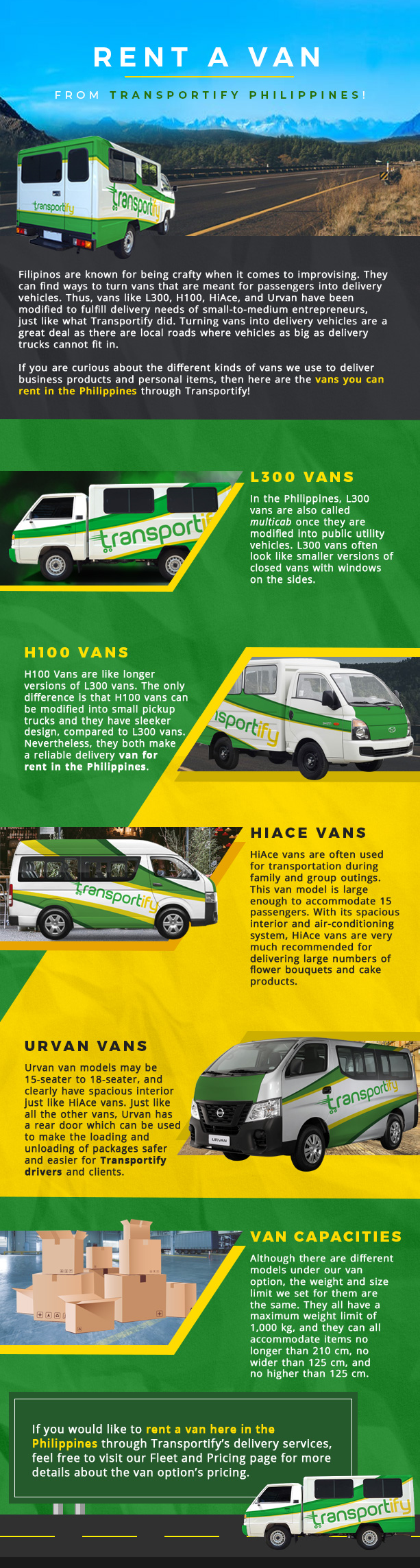Rent a Van from Transportify Philippines Infographics (1)