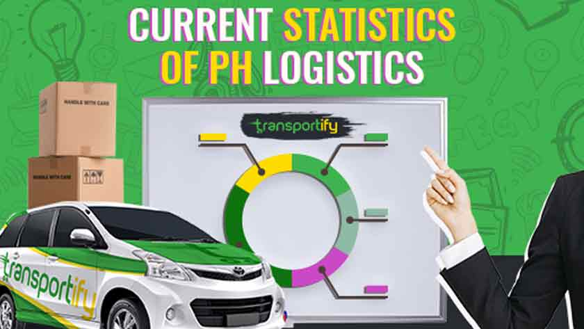 Current Statistics of PH Logistics Main