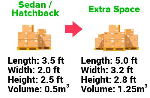 Economy Extra Space