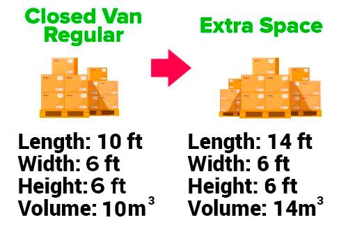 Closed Van Extra Space