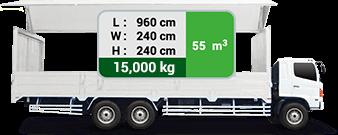 10-Wheeler Wing Van Cargo Capacity