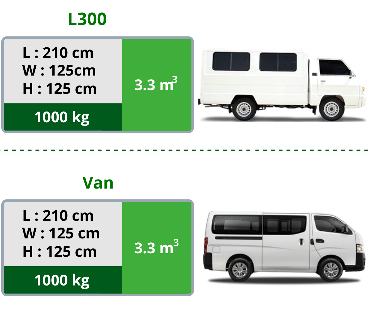 Pampanga L300/Van Dimension
