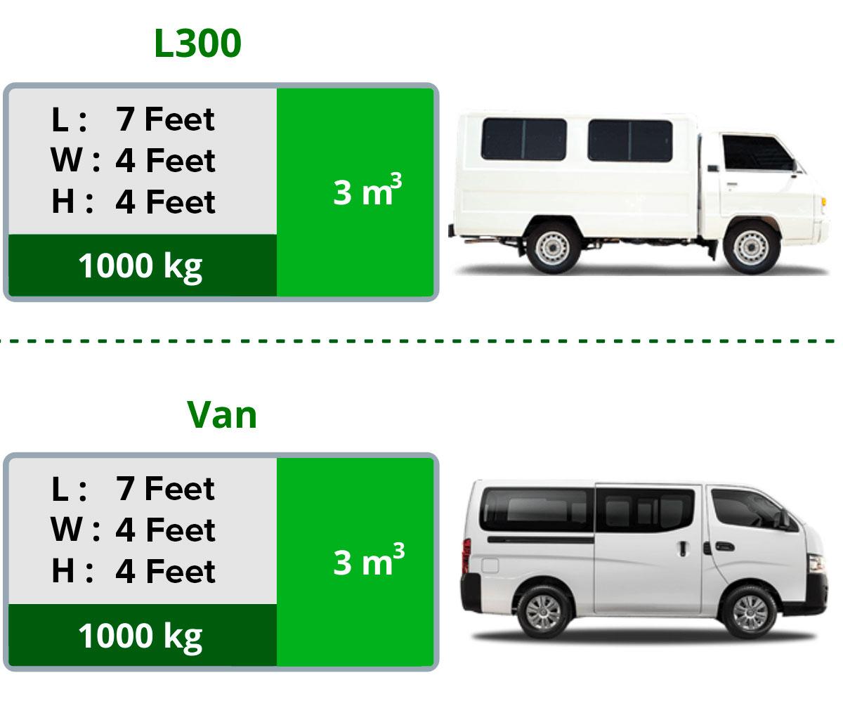 L300 Van Dimensions
