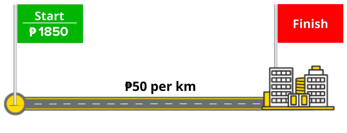 Pickup Truck Standard Rate