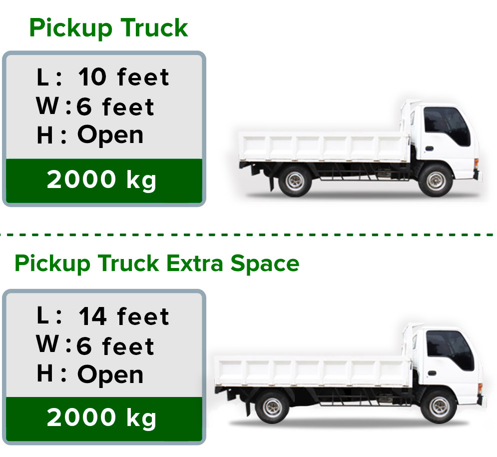 Pickup Truck Dimensions and Capacity
