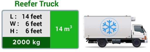 reefer truck image
