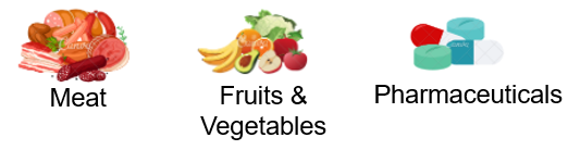 meat fruits vegetable pharmaceuticals, personal care, antiques and valuables